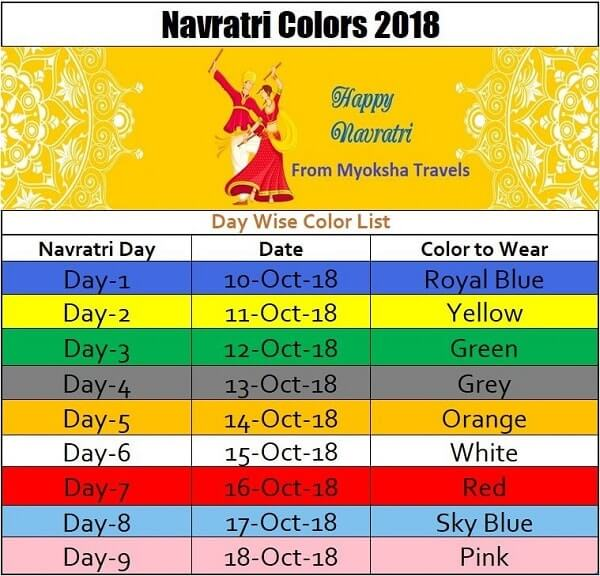navratri colors 2018 what colour to wear each day find out now
