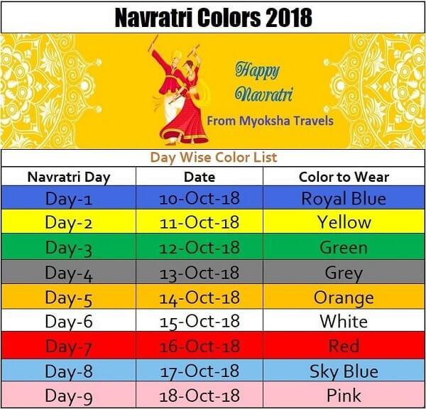 Navratri Colors 2018